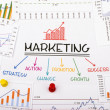 Social media marketign - jak prowadzić?