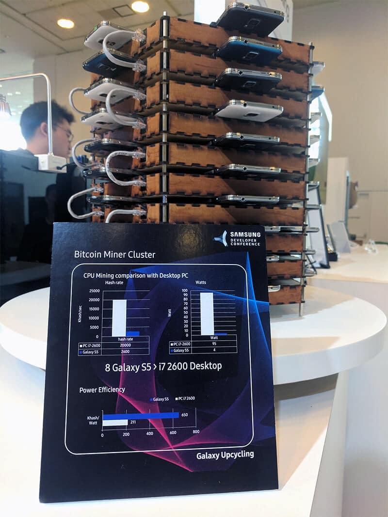 jak kopać bitcoiny - mobilna instalacja Samsunga