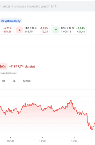 """Google dodało zakładkę """"kryptowaluty"""" w swoim serwisie Google Finanse"""