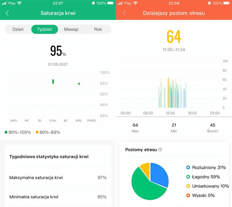 Mi Fit i raport z pomiaru saturacji i poziomu stresu w Mi Band 6