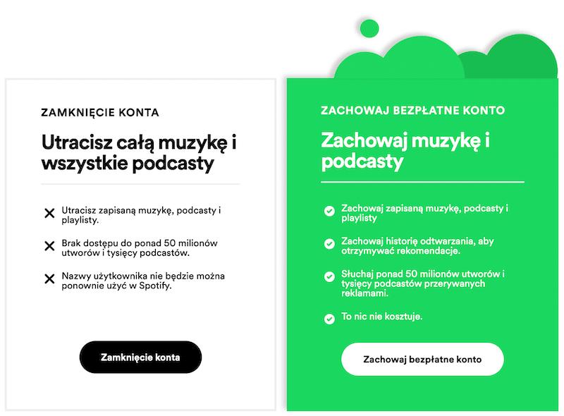 Spotify usuwanie konta